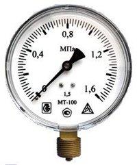 Манометры технические МТ-100, МВТ-100