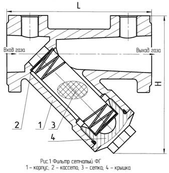 Схема газовых фильтров ФГ(ФС)