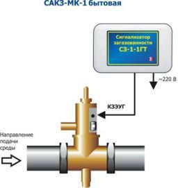 система САКЗ-МК-1 бытовая