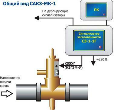 САКЗ-МК-1 (природный газ)