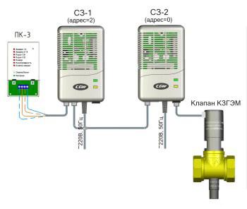 Система Автономного Контроля Загазованности тип А (СГК-2)